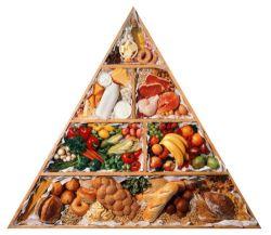 Антицеллюлитное питание. Антицеллюлитная диета. Какие продукты стоит предпочесть, а от каких отказаться
