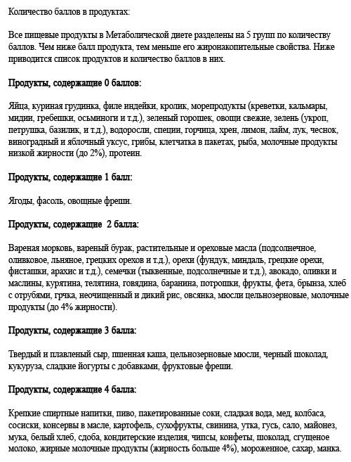 Диетический стол №5 - Все о печени