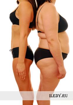 Очистительные клизмы для похудения. Очищение клизмой для похудения