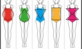 Программа тренировок для разных типов телосложения